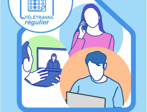 Droits et Obligations sur le télétravail